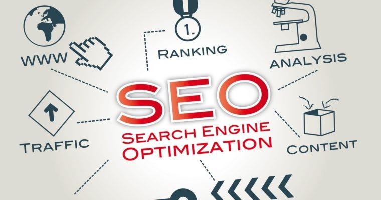 SEO Website có khó không, làm cách nào để SEO website lên top